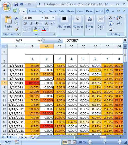 Excel Yogi's » Blog Archive » How to Create Heatmaps in Excel